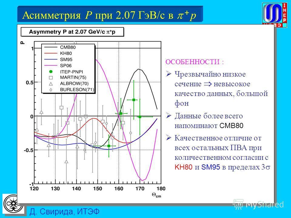 Д. Свирида, ИТЭФ Асимметрия P при 2.07 ГэВ/c в + p ОСОБЕННОСТИ : Чрезвычайно низкое сечение невысокое качество данных, большой фон Данные более всего напоминают CMB80 Качественное отличие от всех остальных ПВА при количественном согласии с KH80 и SM9