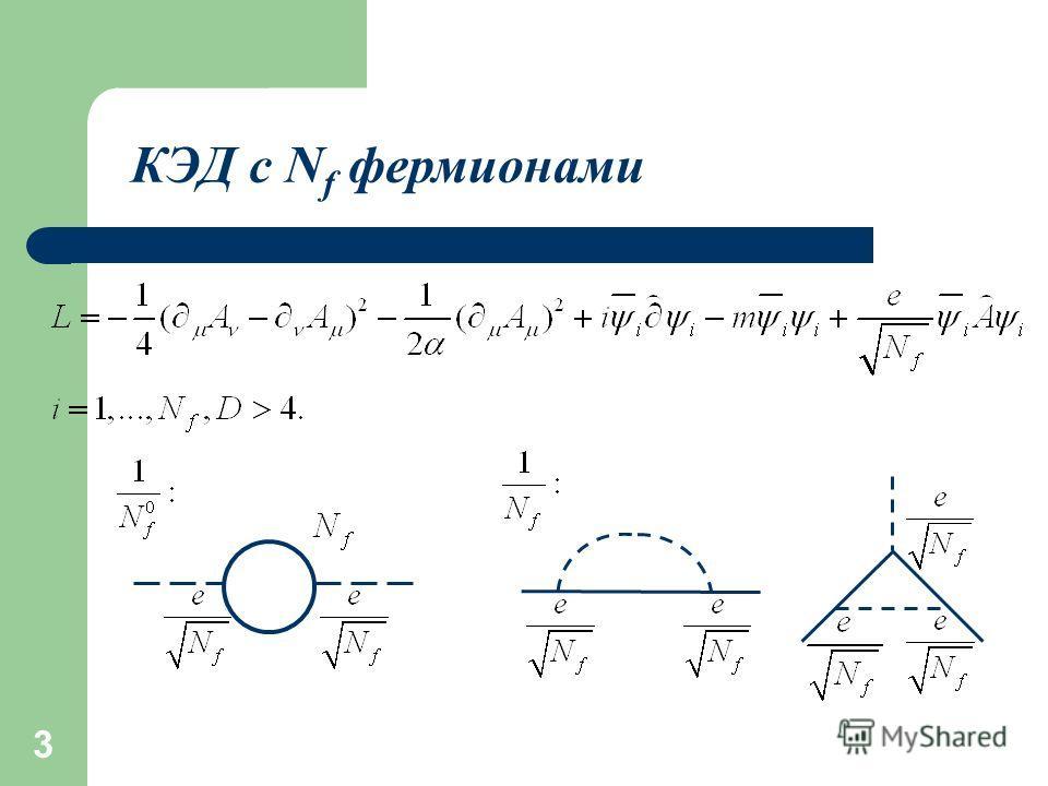 3 КЭД с N f фермионами