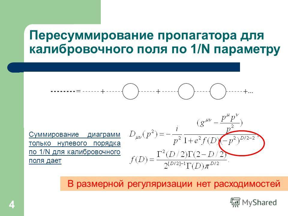 4 Пересуммирование пропагатора для калибровочного поля по 1/N параметру В размерной регуляризации нет расходимостей Суммирование диаграмм только нулевого порядка по 1/N для калибровочного поля дает