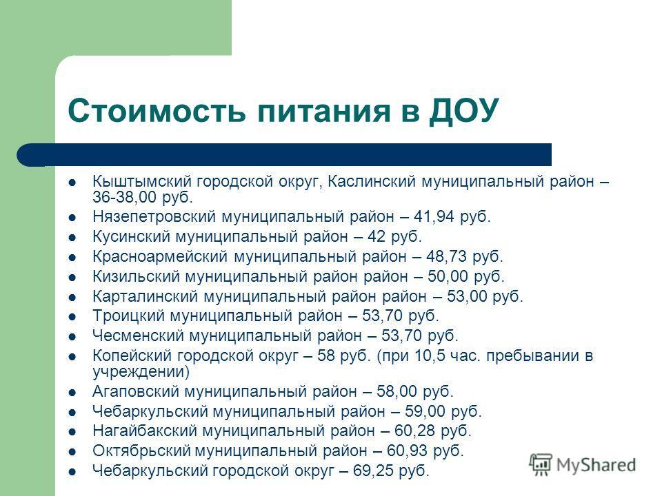 Стоимость питания в ДОУ Кыштымский городской округ, Каслинский муниципальный район – 36-38,00 руб. Нязепетровский муниципальный район – 41,94 руб. Кусинский муниципальный район – 42 руб. Красноармейский муниципальный район – 48,73 руб. Кизильский мун