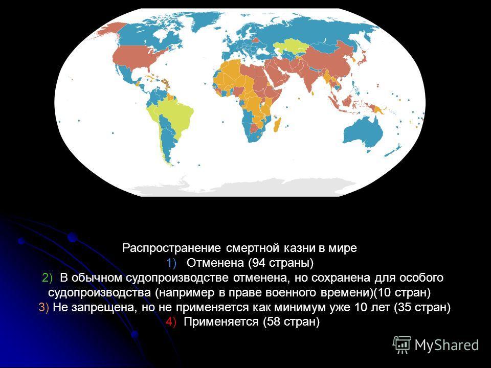 Распространение смертной казни в мире 1) Отменена (94 страны) 2) В обычном судопроизводстве отменена, но сохранена для особого судопроизводства (например в праве военного времени)(10 стран) 3) Не запрещена, но не применяется как минимум уже 10 лет (3
