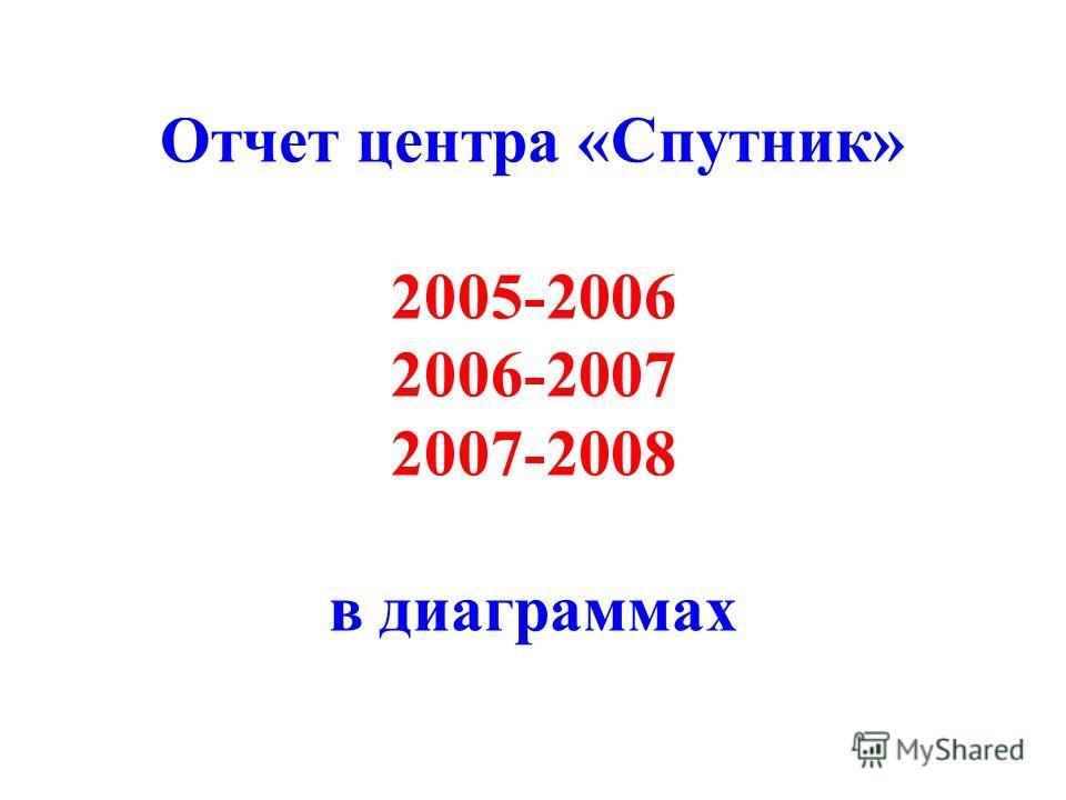 Отчет центра «Спутник» 2005-2006 2006-2007 2007-2008 в диаграммах