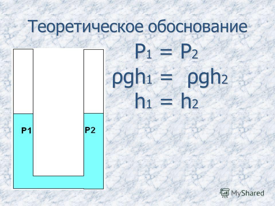 Теоретическое обоснование Р1 Р1 Р1 Р1 = Р2Р2Р2Р2 ρgh 1 ρgh 1 = ρgh 2 h1 h1 h1 h1 = h2h2h2h2