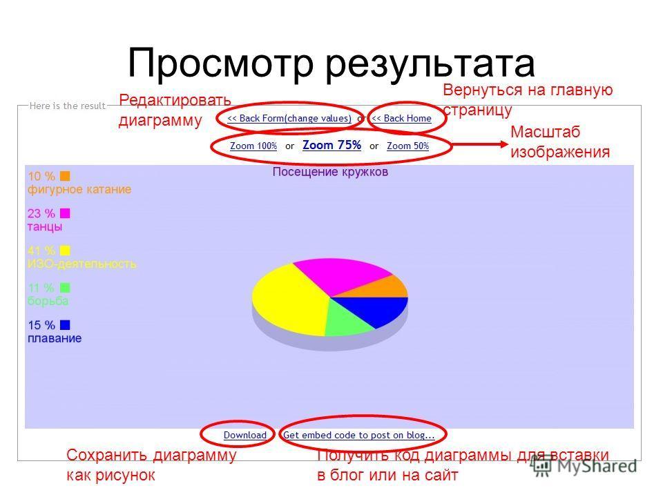 Просмотр результата Масштаб изображения Редактировать диаграмму Вернуться на главную страницу Сохранить диаграмму как рисунок Получить код диаграммы для вставки в блог или на сайт