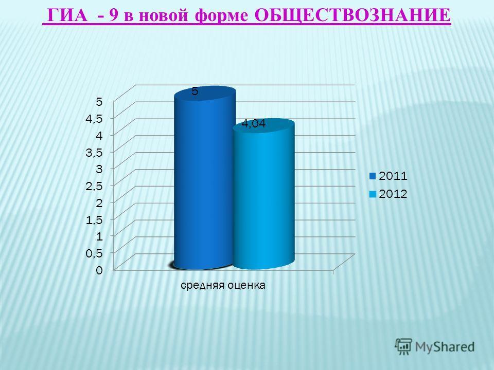 ГИА_- 9 в новой форме ОБЩЕСТВОЗНАНИЕ