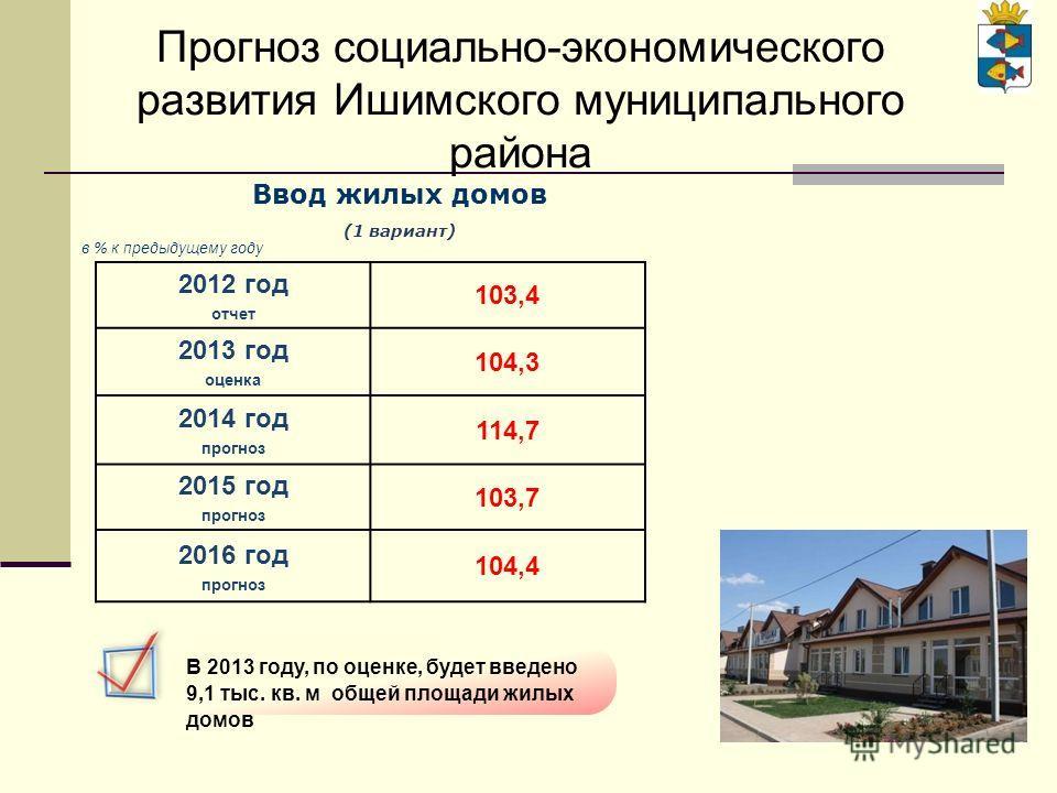 Ввод жилых домов (1 вариант) Прогноз социально-экономического развития Ишимского муниципального района В 2013 году, по оценке, будет введено 9,1 тыс. кв. м общей площади жилых домов 2012 год отчет 103,4 2013 год оценка 104,3 2014 год прогноз 114,7 20