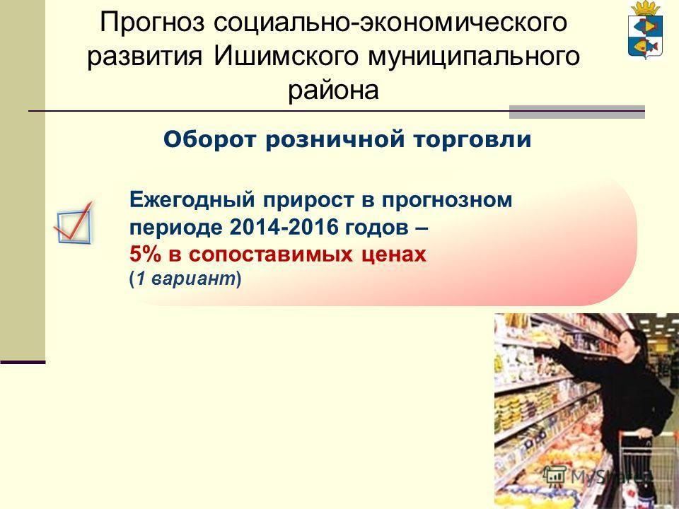 Оборот розничной торговли Прогноз социально-экономического развития Ишимского муниципального района Ежегодный прирост в прогнозном периоде 2014-2016 годов – 5% в сопоставимых ценах (1 вариант)