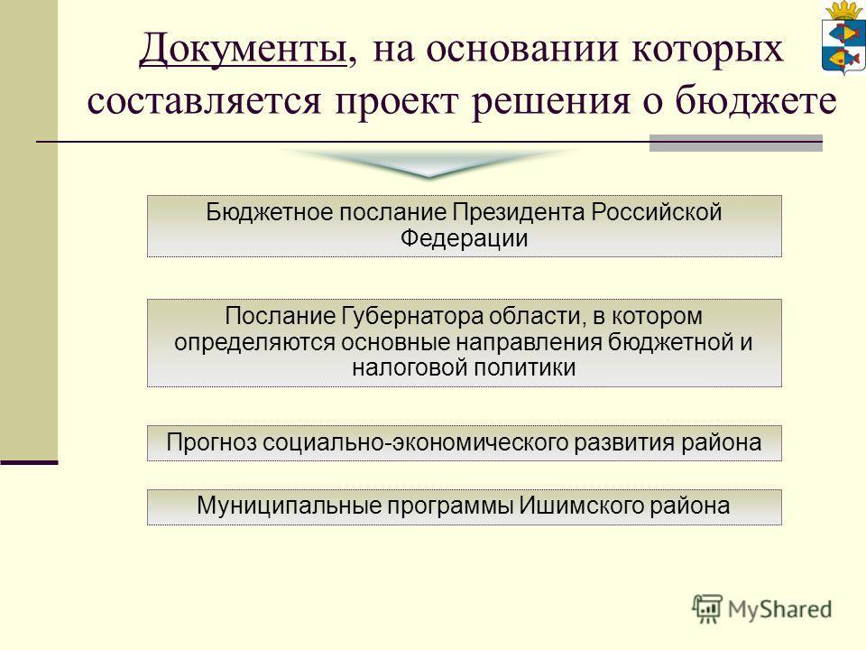 Документы, на основании которых составляется проект решения о бюджете Бюджетное послание Президента Российской Федерации Послание Губернатора области, в котором определяются основные направления бюджетной и налоговой политики Прогноз социально-эконом