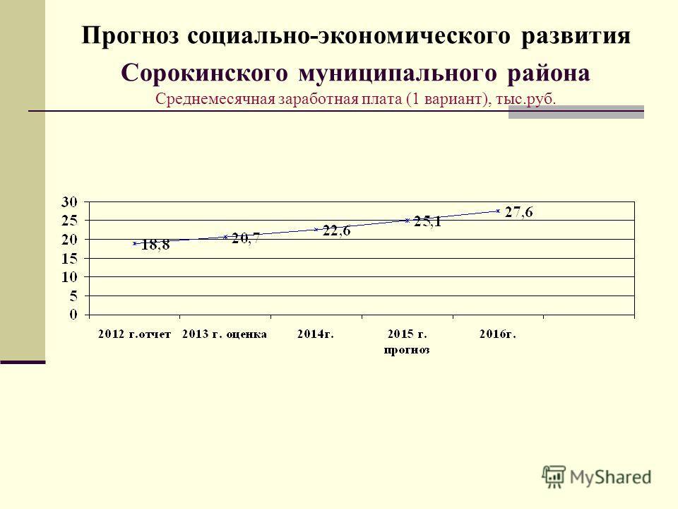 Прогноз социально-экономического развития Сорокинского муниципального района Среднемесячная заработная плата (1 вариант), тыс.руб.