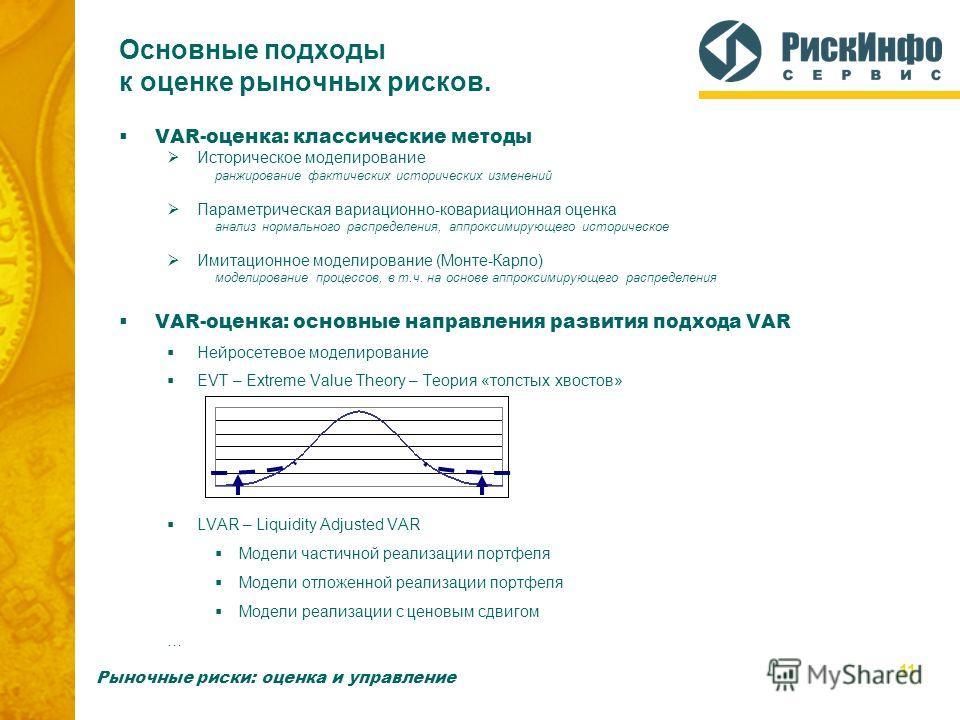11 Основные подходы к оценке рыночных рисков. VAR-оценка: классические методы Историческое моделирование ранжирование фактических исторических изменений Параметрическая вариационно-ковариационная оценка анализ нормального распределения, аппроксимирую