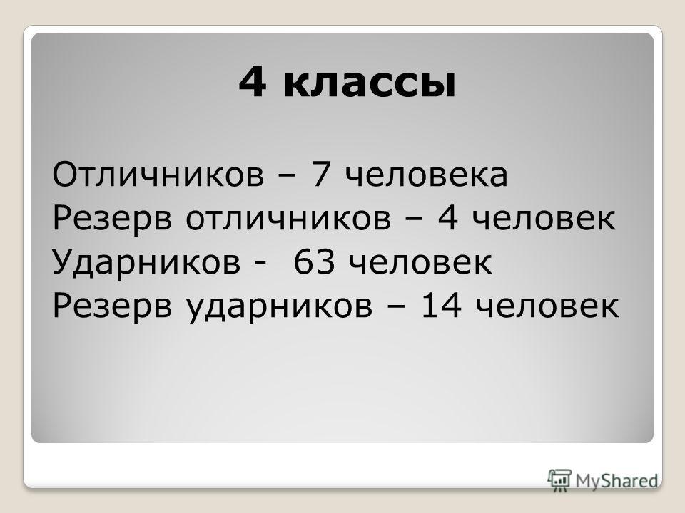 4 классы Отличников – 7 человека Резерв отличников – 4 человек Ударников - 63 человек Резерв ударников – 14 человек