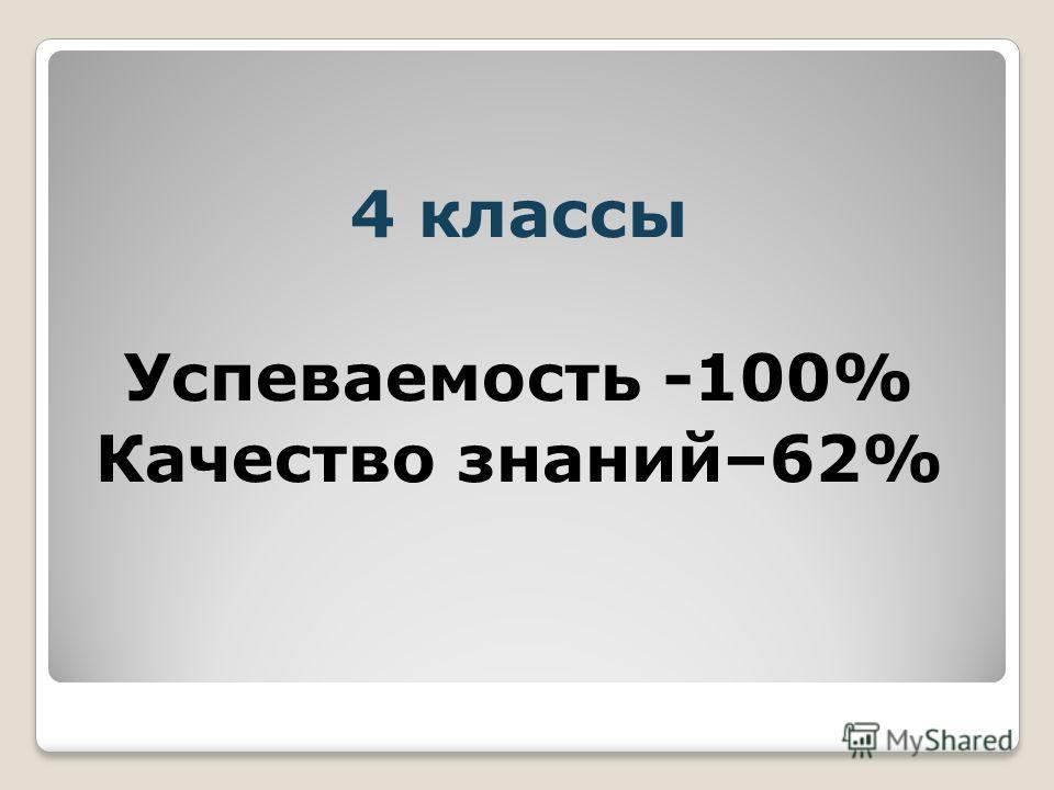 4 классы Успеваемость -100% Качество знаний–62%