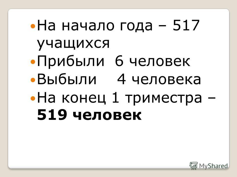 На начало года – 517 учащихся Прибыли 6 человек Выбыли 4 человека На конец 1 триместра – 519 человек