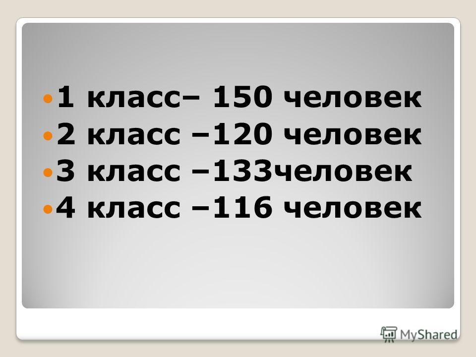 1 класс– 150 человек 2 класс –120 человек 3 класс –133человек 4 класс –116 человек