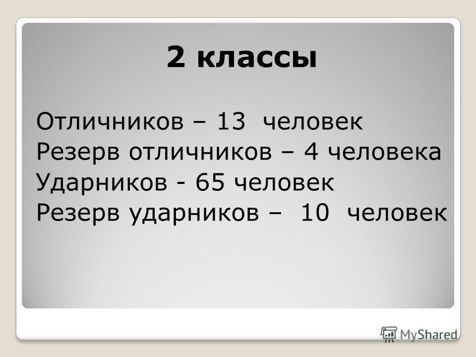 2 классы Отличников – 13 человек Резерв отличников – 4 человека Ударников - 65 человек Резерв ударников – 10 человек