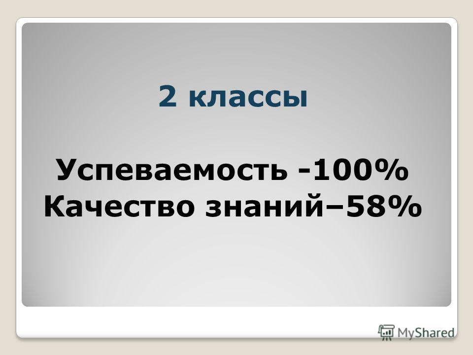 2 классы Успеваемость -100% Качество знаний–58%