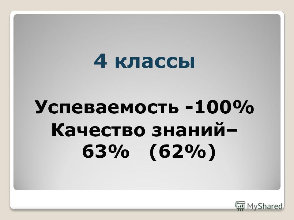 4 классы Успеваемость -100% Качество знаний– 63% (62%)
