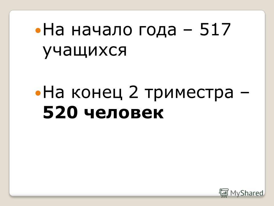 На начало года – 517 учащихся На конец 2 триместра – 520 человек