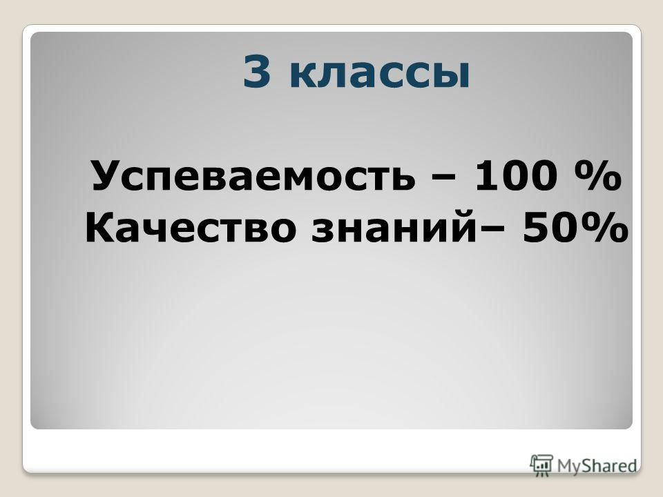 3 классы Успеваемость – 100 % Качество знаний– 50%