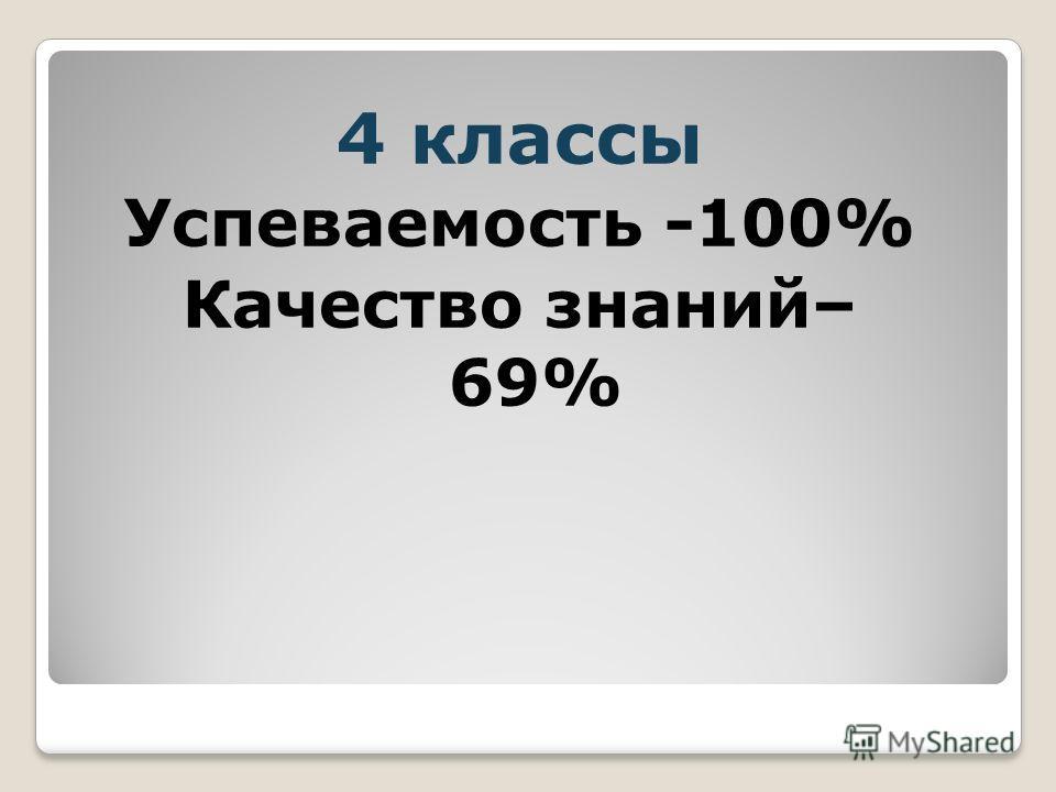 4 классы Успеваемость -100% Качество знаний– 69%