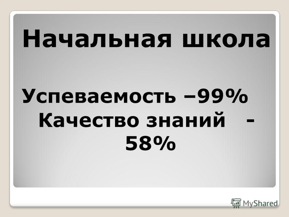 Начальная школа Успеваемость –99% Качество знаний - 58%