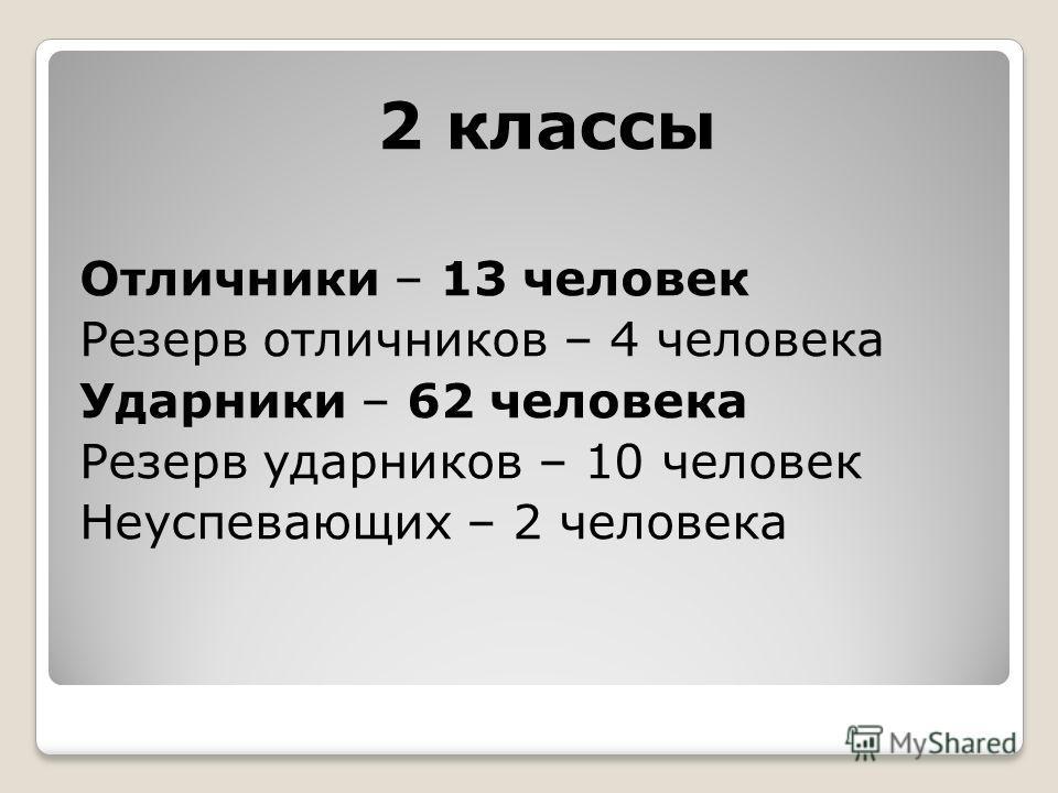2 классы Отличники – 13 человек Резерв отличников – 4 человека Ударники – 62 человека Резерв ударников – 10 человек Неуспевающих – 2 человека