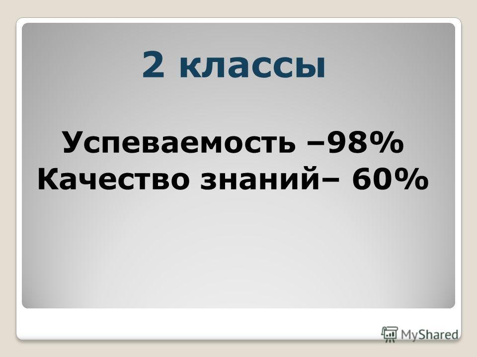 2 классы Успеваемость –98% Качество знаний– 60%