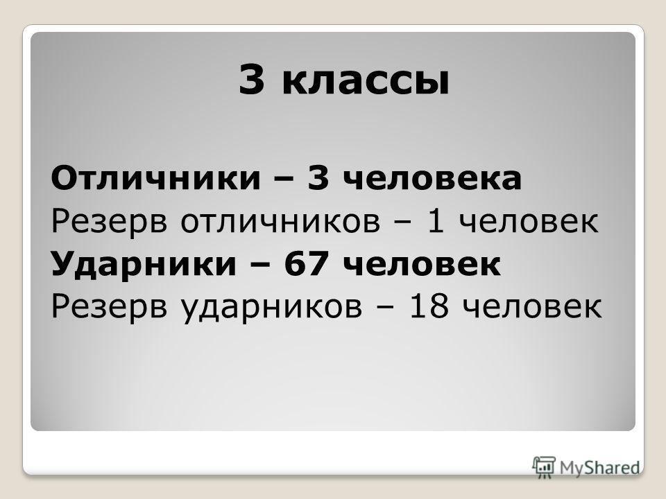 3 классы Отличники – 3 человека Резерв отличников – 1 человек Ударники – 67 человек Резерв ударников – 18 человек
