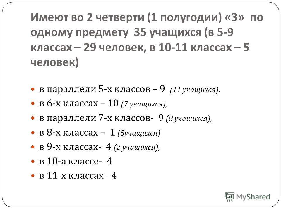 Имеют во 2 четверти (1 полугодии ) «3» по одному предмету 35 учащихся ( в 5-9 классах – 29 человек, в 10-11 классах – 5 человек ) в параллели 5- х классов – 9 (11 учащихся ), в 6- х классах – 10 (7 учащихся ), в параллели 7- х классов - 9 (8 учащихся