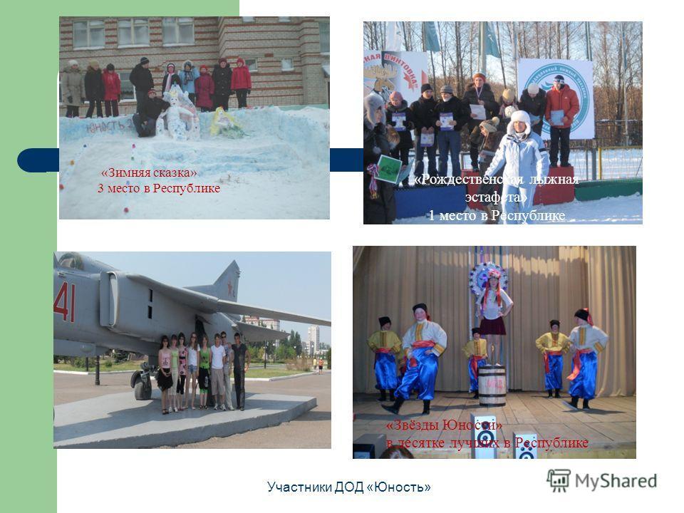 Форум -2010 Представление визитки