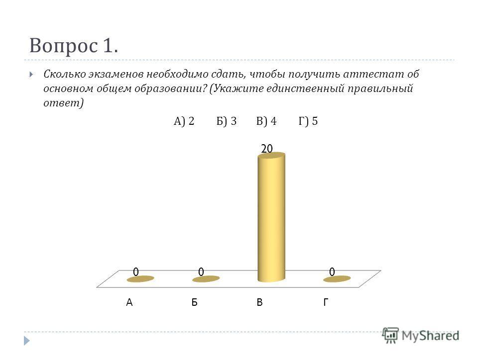 Вопрос 1. Сколько экзаменов необходимо сдать, чтобы получить аттестат об основном общем образовании ? ( Укажите единственный правильный ответ ) А ) 2 Б ) 3 В ) 4 Г ) 5