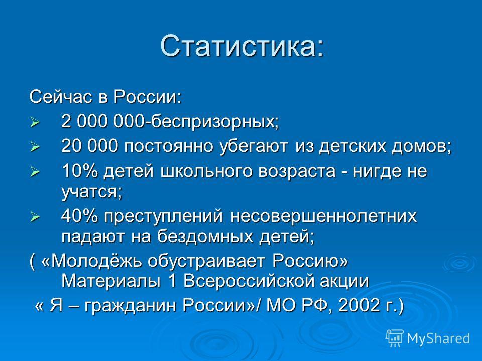 Статистика: Сейчас в России: 2 000 000-беспризорных; 2 000 000-беспризорных; 20 000 постоянно убегают из детских домов; 20 000 постоянно убегают из детских домов; 10% детей школьного возраста - нигде не учатся; 10% детей школьного возраста - нигде не
