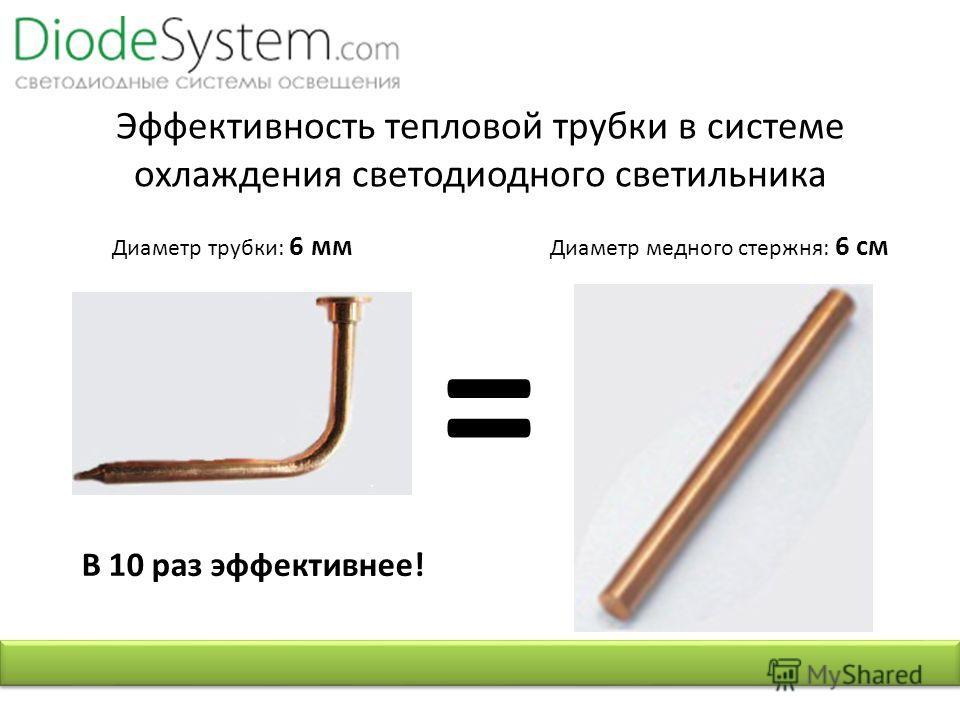 Эффективность тепловой трубки в системе охлаждения светодиодного светильника Диаметр трубки: 6 мм Диаметр медного стержня: 6 см = В 10 раз эффективнее!