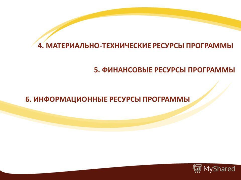 4. МАТЕРИАЛЬНО-ТЕХНИЧЕСКИЕ РЕСУРСЫ ПРОГРАММЫ 5. ФИНАНСОВЫЕ РЕСУРСЫ ПРОГРАММЫ 6. ИНФОРМАЦИОННЫЕ РЕСУРСЫ ПРОГРАММЫ