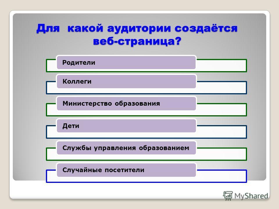 Для какой аудитории создаётся веб-страница? РодителиКоллегиМинистерство образованияДетиСлужбы управления образованиемСлучайные посетители