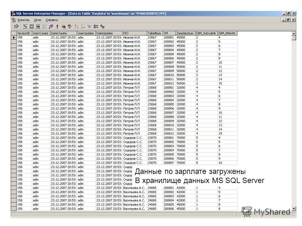 Данные по зарплате загружены В хранилище данных MS SQL Server