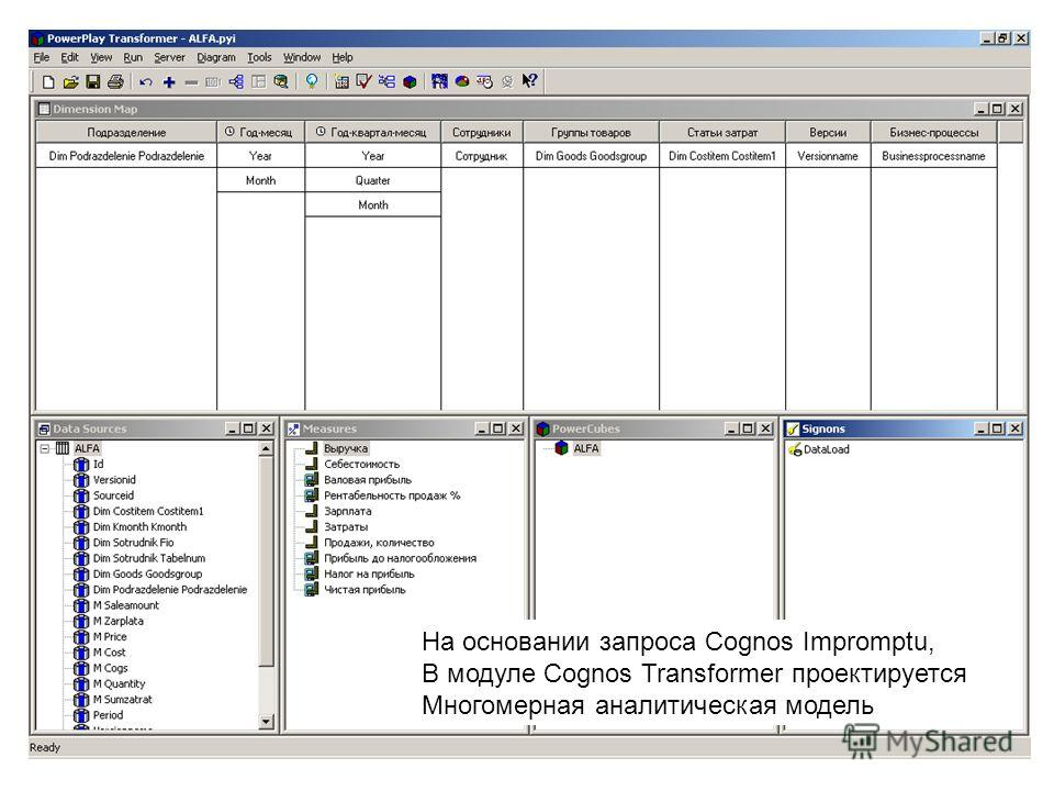 На основании запроса Cognos Impromptu, В модуле Cognos Transformer проектируется Многомерная аналитическая модель