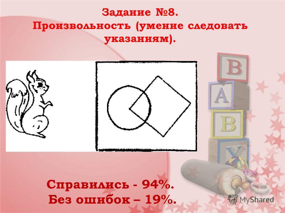 Задание 8. Произвольность (умение следовать указаниям). Справились - 94%. Без ошибок – 19%.