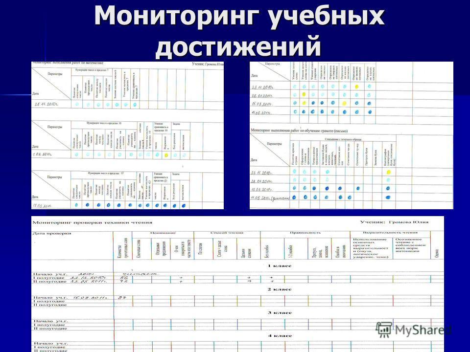 Мониторинг учебных достижений Мониторинг учебных достижений