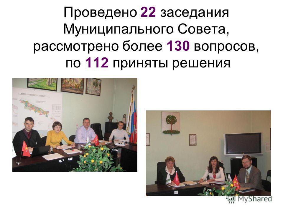 Проведено 22 заседания Муниципального Совета, рассмотрено более 130 вопросов, по 112 приняты решения
