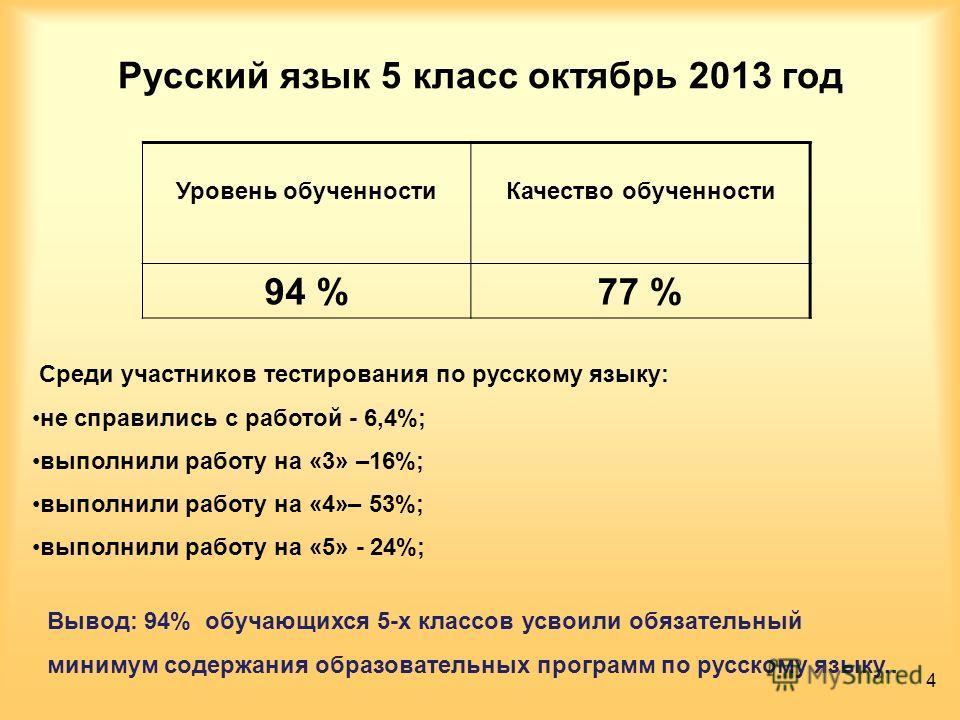 Русский язык 5 класс октябрь 2013 год Уровень обученностиКачество обученности 94 %77 % Среди участников тестирования по русскому языку: не справились с работой - 6,4%; выполнили работу на «3» –16%; выполнили работу на «4»– 53%; выполнили работу на «5