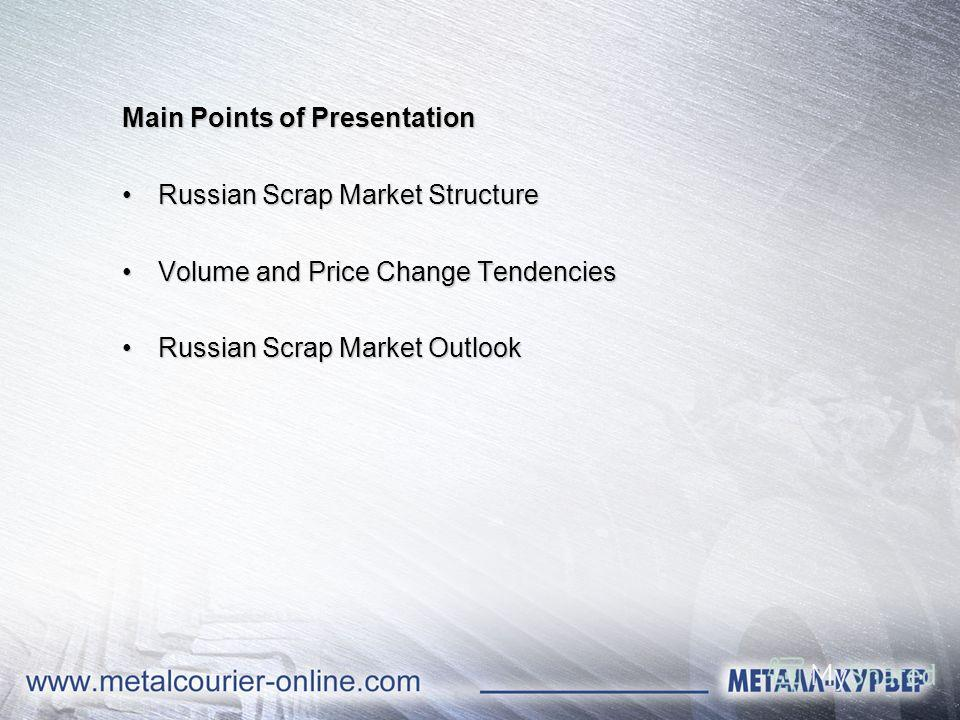 Main Points of Presentation Russian Scrap Market StructureRussian Scrap Market Structure Volume and Price Change TendenciesVolume and Price Change Tendencies Russian Scrap Market OutlookRussian Scrap Market Outlook