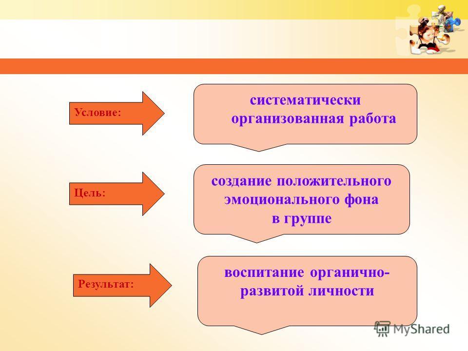Педагог психолог работа в москве