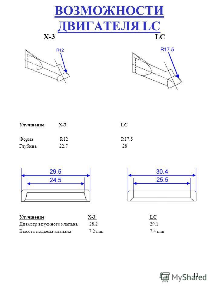 11 X-3LC Улучшение X-3 LC Форма R12 R17.5 Глубина 22.7 28 Улучшение X-3 LC Диаметр впускного клапана 28.2 29.1 Высота подъема клапана 7.2 mm 7.4 mm ВОЗМОЖНОСТИ ДВИГАТЕЛЯ LC