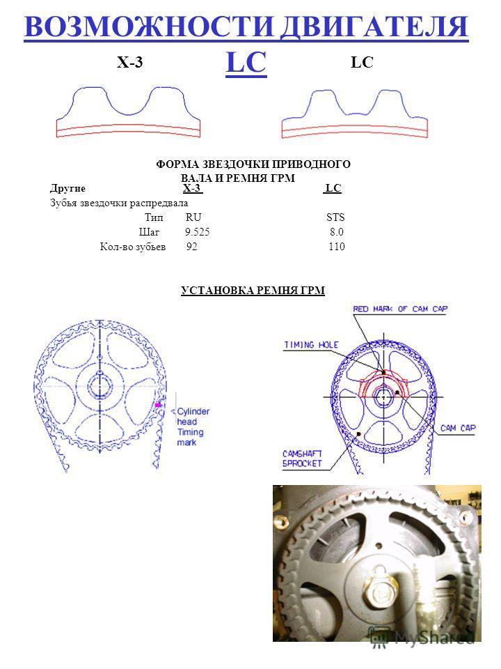 13 X-3LC Другие X-3 LC Зубья звездочки распредвала Тип RU STS Шаг 9.525 8.0 Кол-во зубьев 92 110 УСТАНОВКА РЕМНЯ ГРМ ФОРМА ЗВЕЗДОЧКИ ПРИВОДНОГО ВАЛА И РЕМНЯ ГРМ ВОЗМОЖНОСТИ ДВИГАТЕЛЯ LC