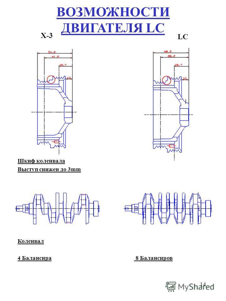 14 X-3 LC Шкиф коленвала Выступ снижен до 3mm Коленвал 4 Балансира 8 Балансиров ВОЗМОЖНОСТИ ДВИГАТЕЛЯ LC