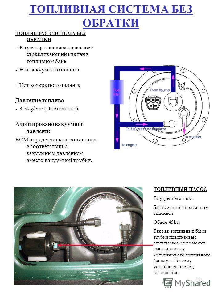 19 ТОПЛИВНАЯ СИСТЕМА БЕЗ ОБРАТКИ - Регулятор топливного давления / стравливающий клапан в топливном баке - Нет вакуумного шланга - Нет возвратного шланга Давление топлива - 3.5kg/cm² (Постоянное) Адоптировано вакуумное давление ECM определяет кол-во