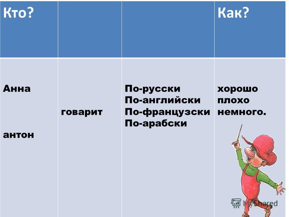 Кто?Как? Анна антон говарит По-русски По-английски По-французски По-арабски хорошо плохо немного.