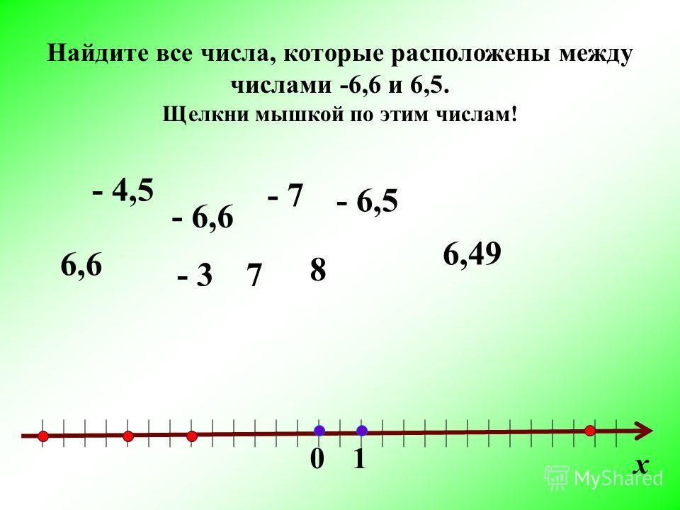 - 3 Найдите все числа, которые расположены между числами -6,6 и 6,5. Щелкни мышкой по этим числам! 8 6,49 - 6,6 - 6,5 - 7 7 - 4,5 01 6,6 x
