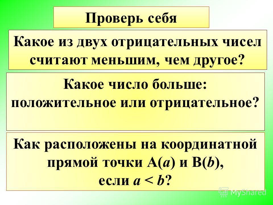 Какое число больше: положительное или отрицательное? Какое из двух отрицательных чисел считают меньшим, чем другое? Как расположены на координатной прямой точки А(а) и B(b), если a < b? Проверь себя